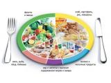 Гостиница Рай - иконка «питание» в Акбулаке
